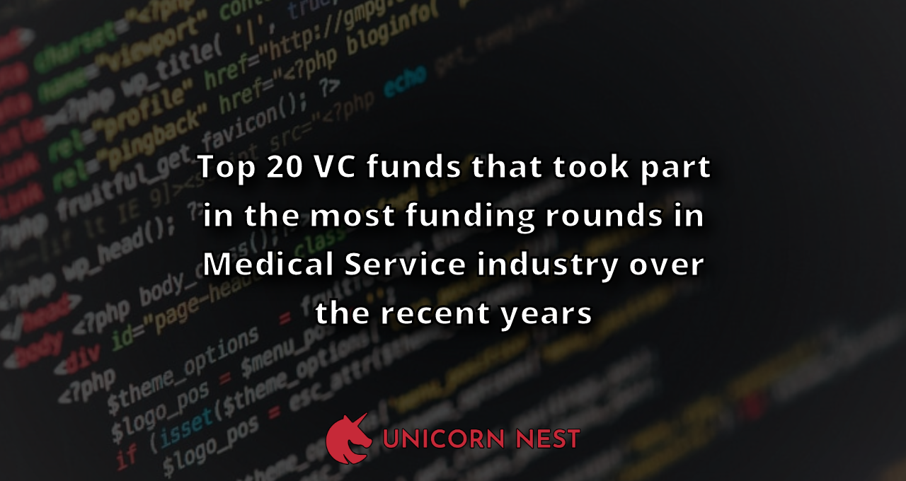 Top 20 VC funds that took part in the most funding rounds in Medical Service industry over the recent years
