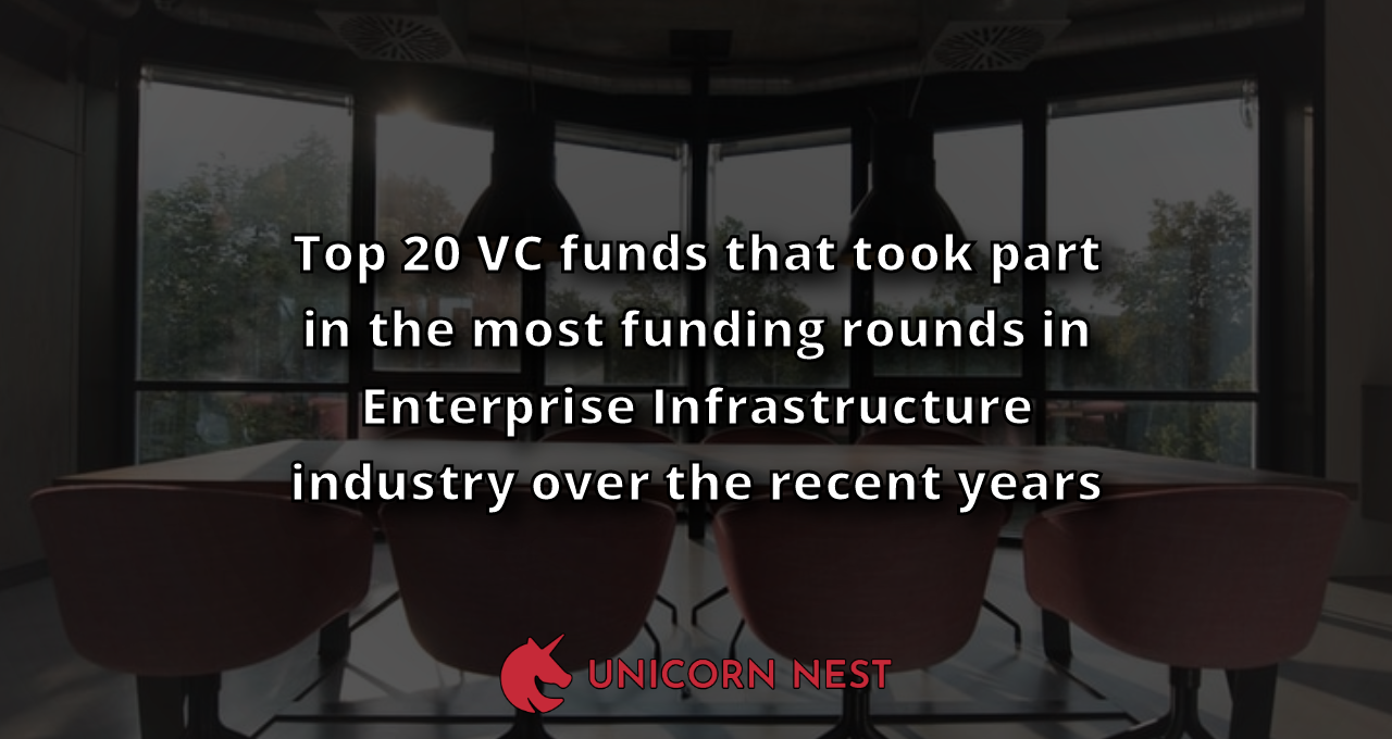 Top 20 VC funds that took part in the most funding rounds in Enterprise Infrastructure industry over the recent years
