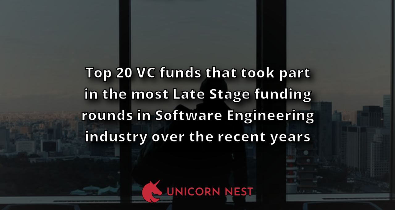 Top 20 VC funds that took part in the most Late Stage funding rounds in Software Engineering industry over the recent years