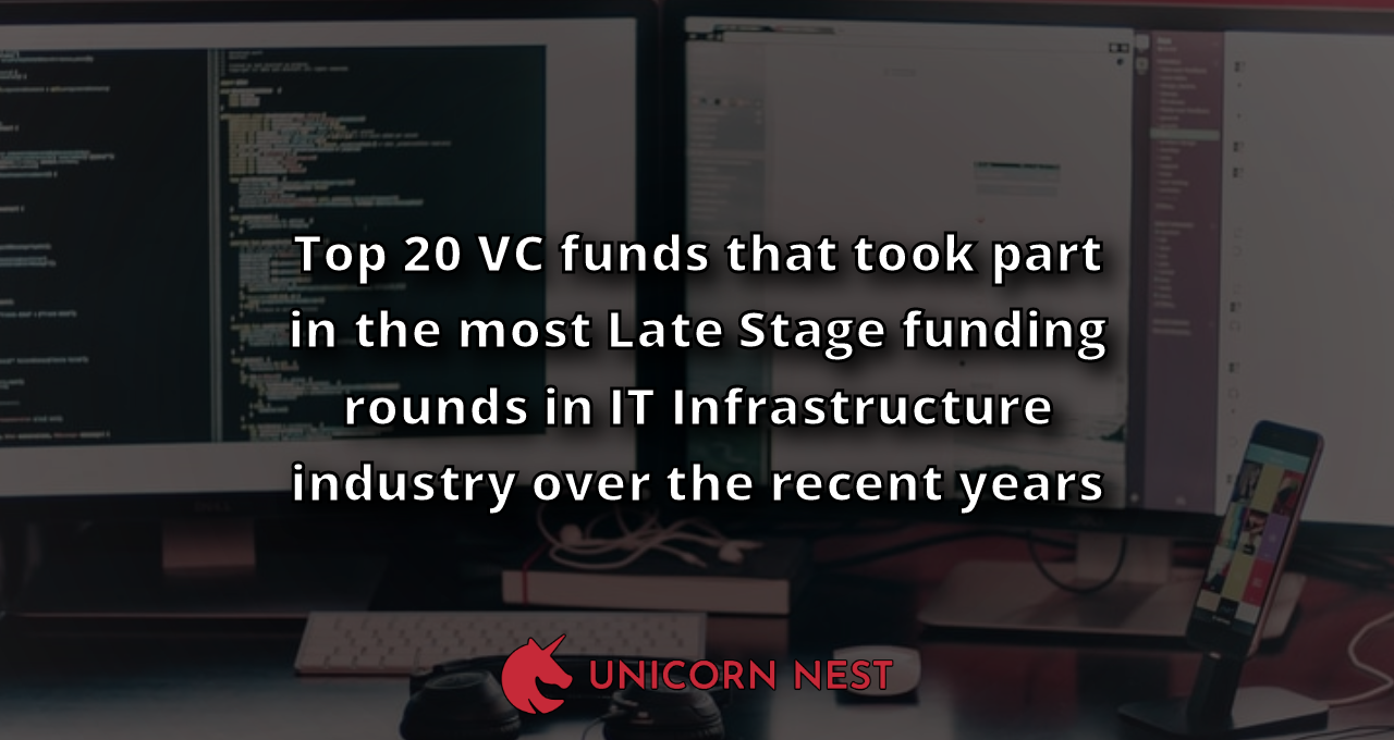 Top 20 VC funds that took part in the most Late Stage funding rounds in IT Infrastructure industry over the recent years