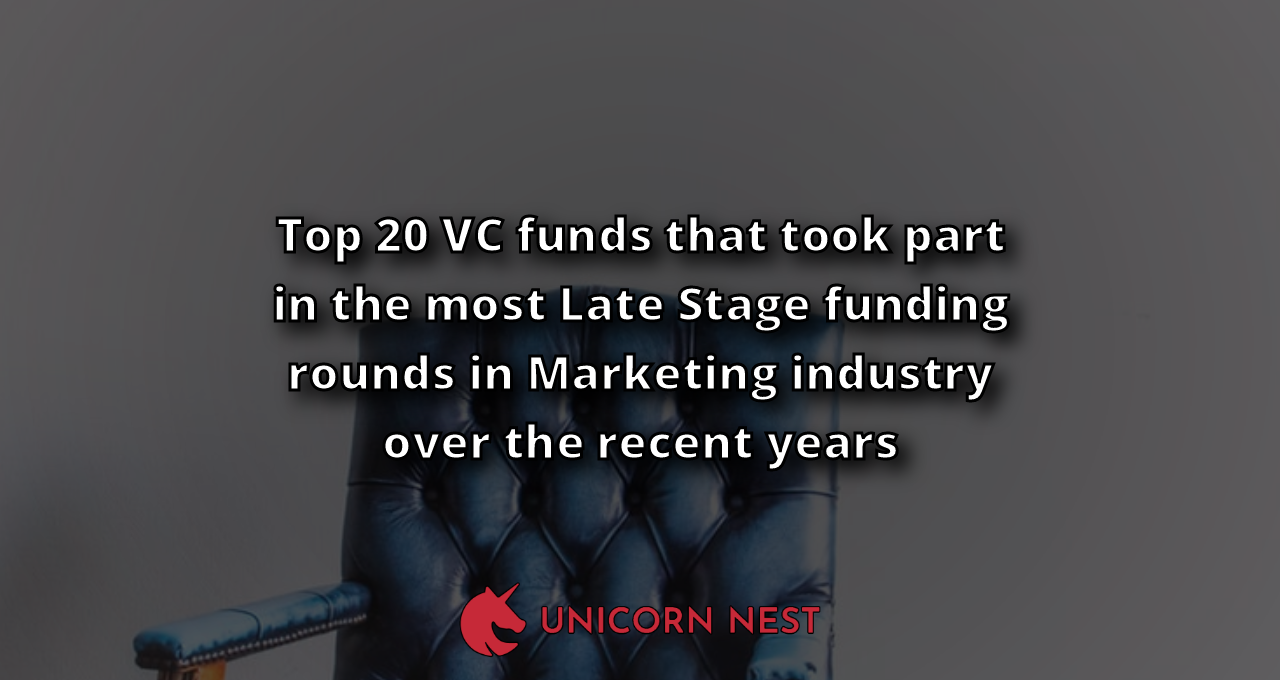 Top 20 VC funds that took part in the most Late Stage funding rounds in Marketing industry over the recent years