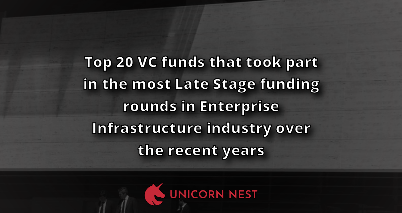 Top 20 VC funds that took part in the most Late Stage funding rounds in Enterprise Infrastructure industry over the recent years