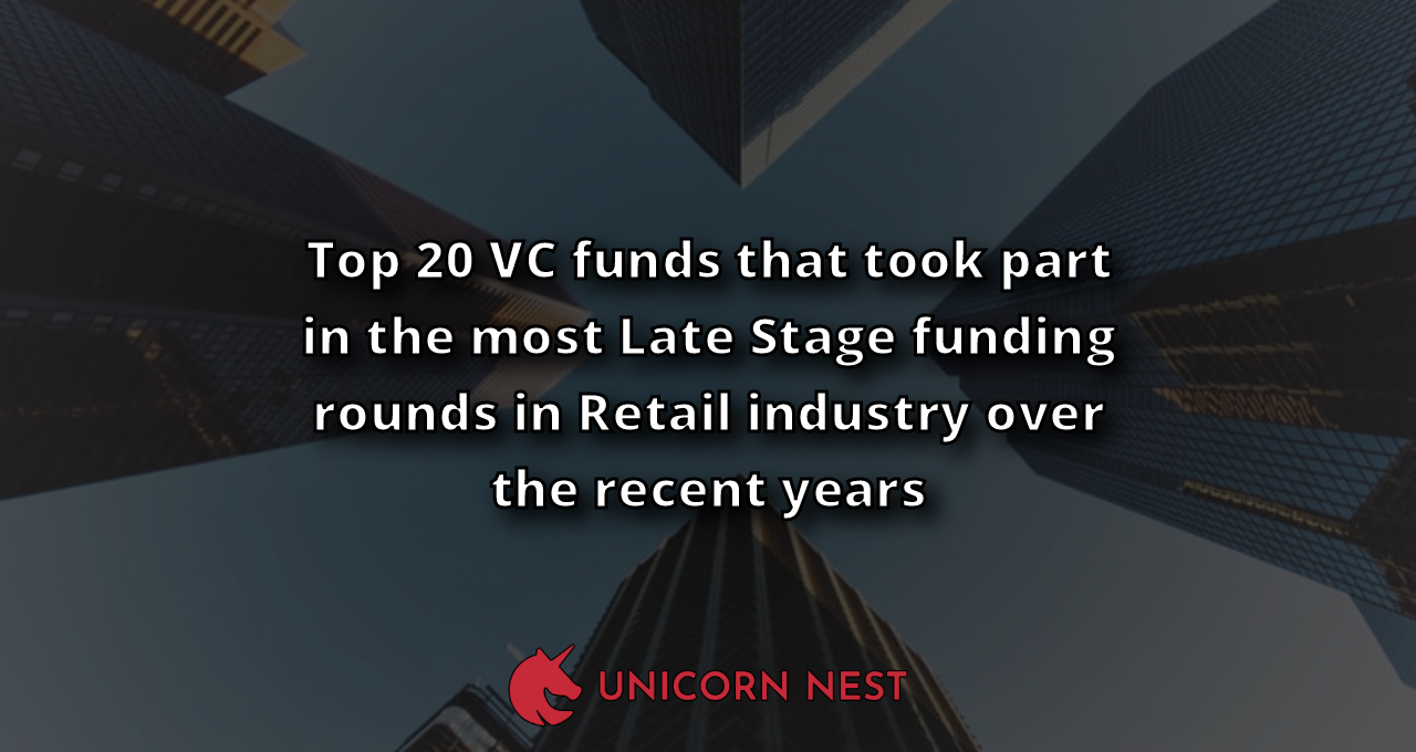 Top 20 VC funds that took part in the most Late Stage funding rounds in Retail industry over the recent years
