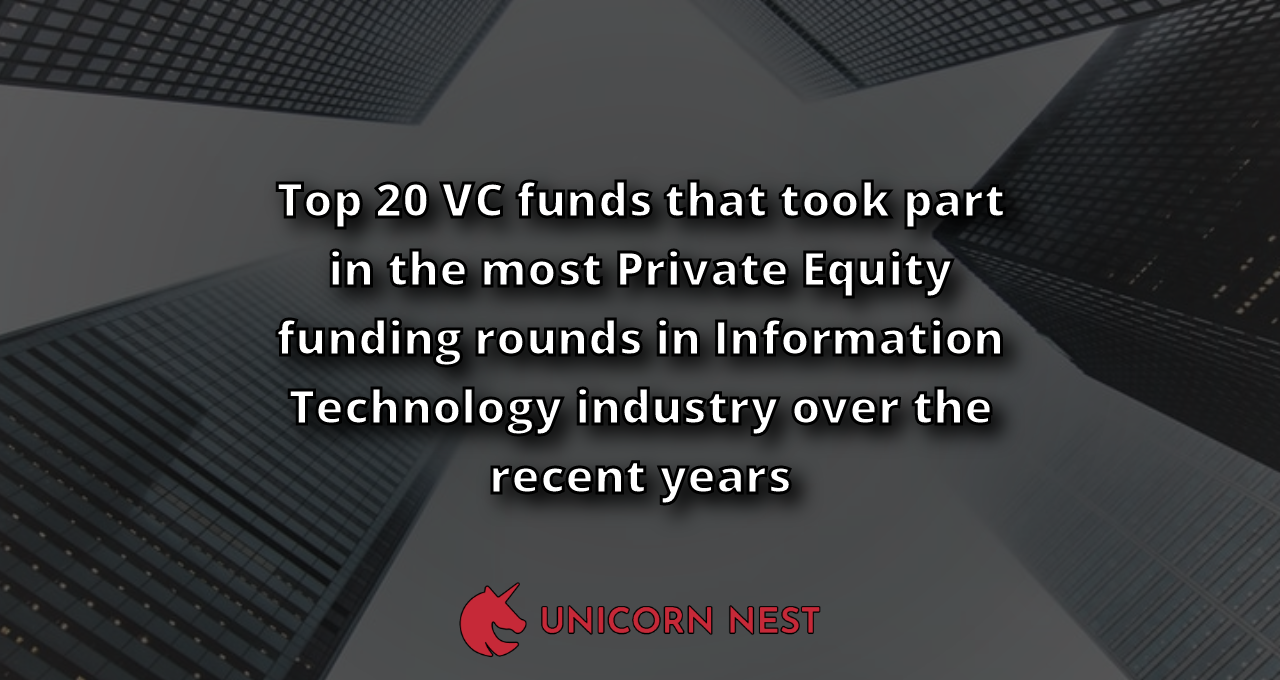 Top 20 VC funds that took part in the most Private Equity funding rounds in Information Technology industry over the recent years