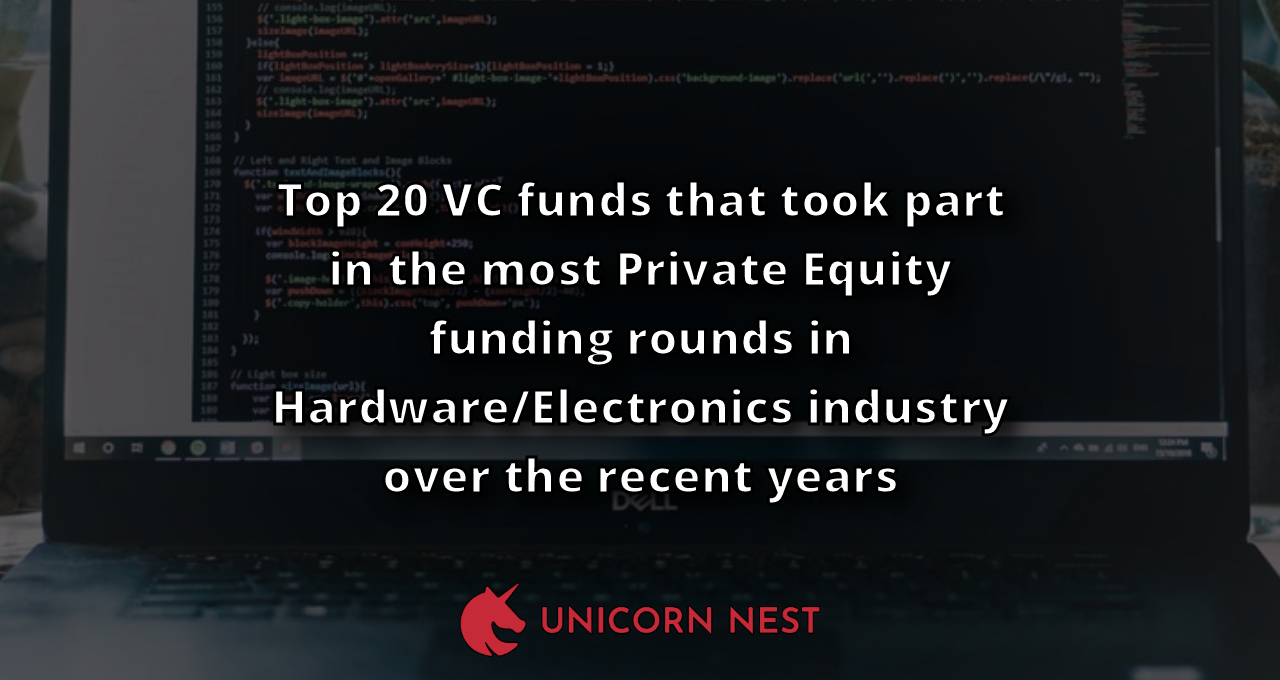 Top 20 VC funds that took part in the most Private Equity funding rounds in Hardware/Electronics industry over the recent years