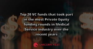 Top 20 VC funds that took part in the most Private Equity funding rounds in Medical Service industry over the recent years