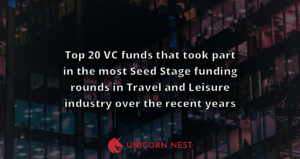 Top 20 VC funds that took part in the most Seed Stage funding rounds in Travel and Leisure industry over the recent years