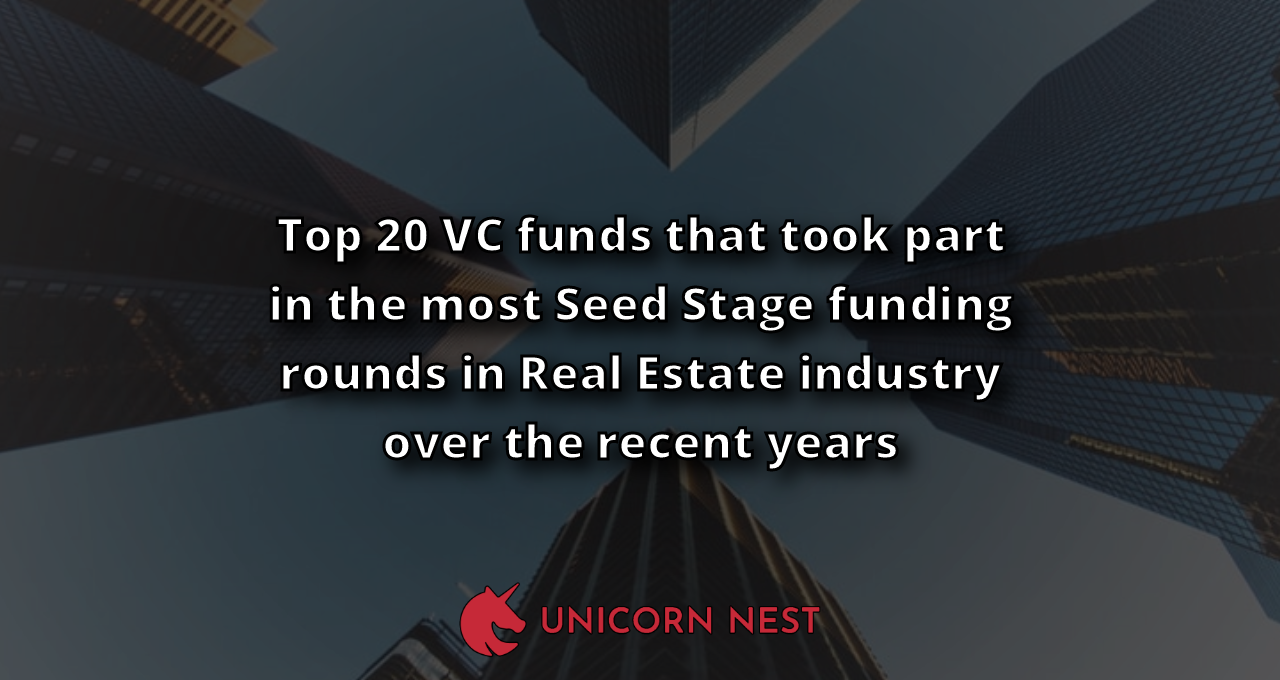 Top 20 VC funds that took part in the most Seed Stage funding rounds in Real Estate industry over the recent years