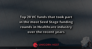 Top 20 VC funds that took part in the most Seed Stage funding rounds in Healthcare industry over the recent years