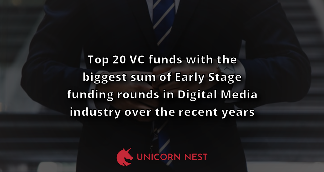 Top 20 VC funds with the biggest sum of Early Stage funding rounds in Digital Media industry over the recent years