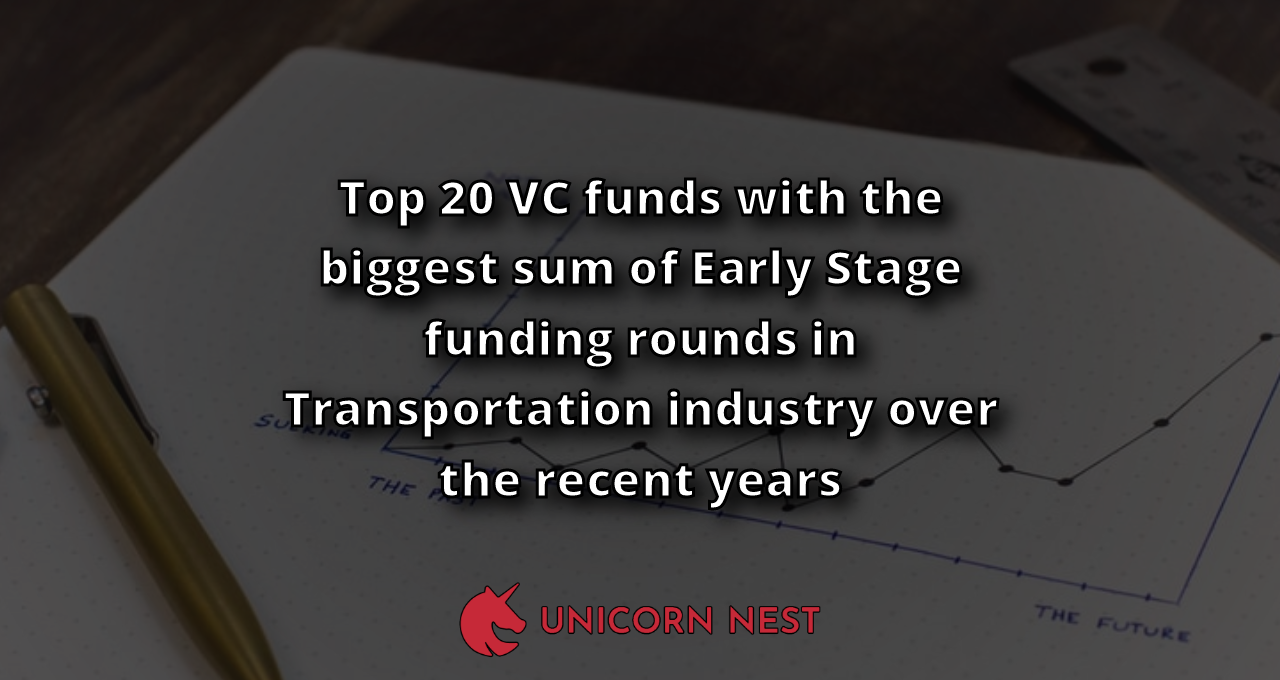 Top 20 VC funds with the biggest sum of Early Stage funding rounds in Transportation industry over the recent years
