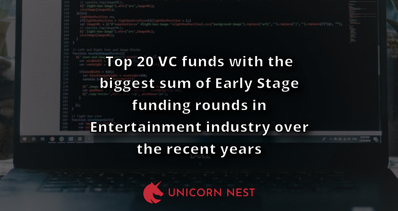 Top 20 VC funds with the biggest sum of Early Stage funding rounds in Entertainment industry over the recent years