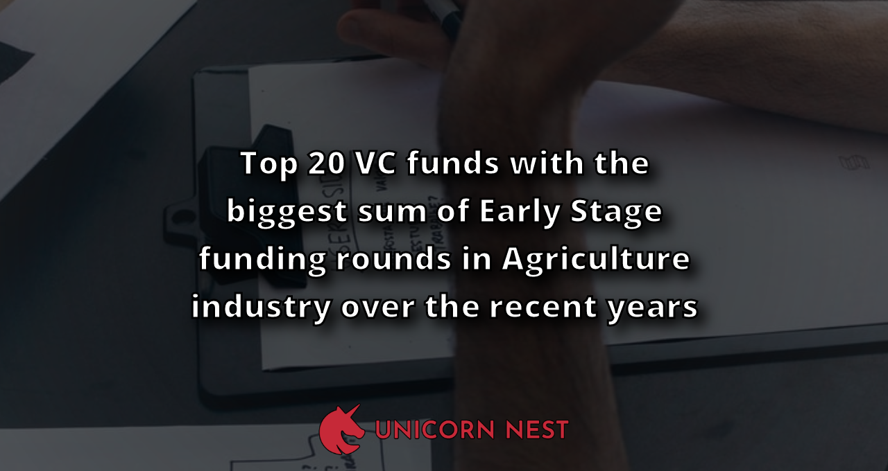Top 20 VC funds with the biggest sum of Early Stage funding rounds in Agriculture industry over the recent years