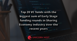 Top 20 VC funds with the biggest sum of Early Stage funding rounds in Sharing Economy industry over the recent years