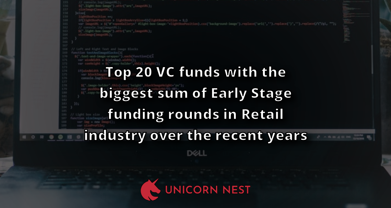 Top 20 VC funds with the biggest sum of Early Stage funding rounds in Retail industry over the recent years