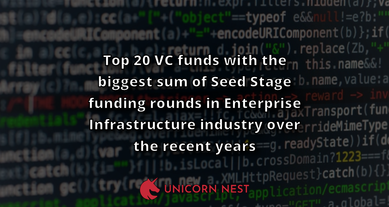Top 20 VC funds with the biggest sum of Seed Stage funding rounds in Enterprise Infrastructure industry over the recent years