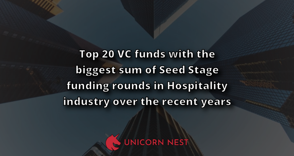 Top 20 VC funds with the biggest sum of Seed Stage funding rounds in Hospitality industry over the recent years