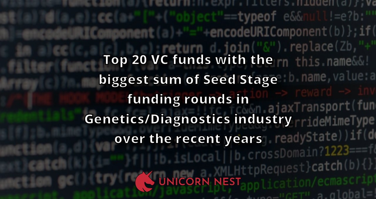Top 20 VC funds with the biggest sum of Seed Stage funding rounds in Genetics/Diagnostics industry over the recent years