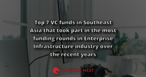 Top 7 VC funds in Southeast Asia that took part in the most funding rounds in Enterprise Infrastructure industry over the recent years