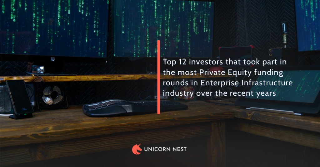 Top 12 investors that took part in the most Private Equity funding rounds in Enterprise Infrastructure industry over the recent years