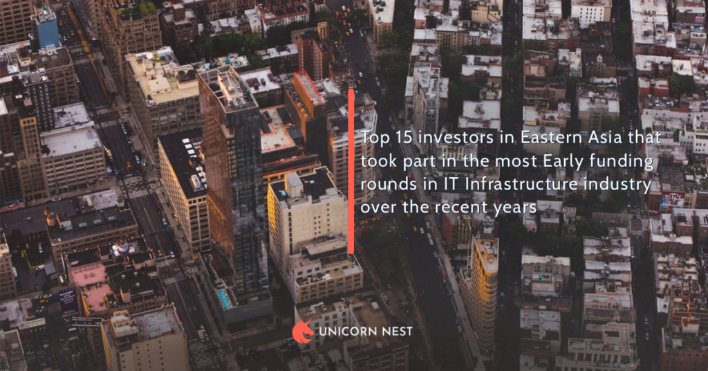 Top 15 investors in Eastern Asia that took part in the most Early funding rounds in IT Infrastructure industry over the recent years