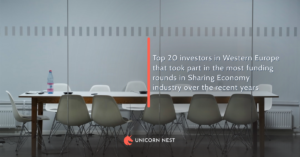 Top 20 investors in Western Europe that took part in the most funding rounds in Sharing Economy industry over the recent years