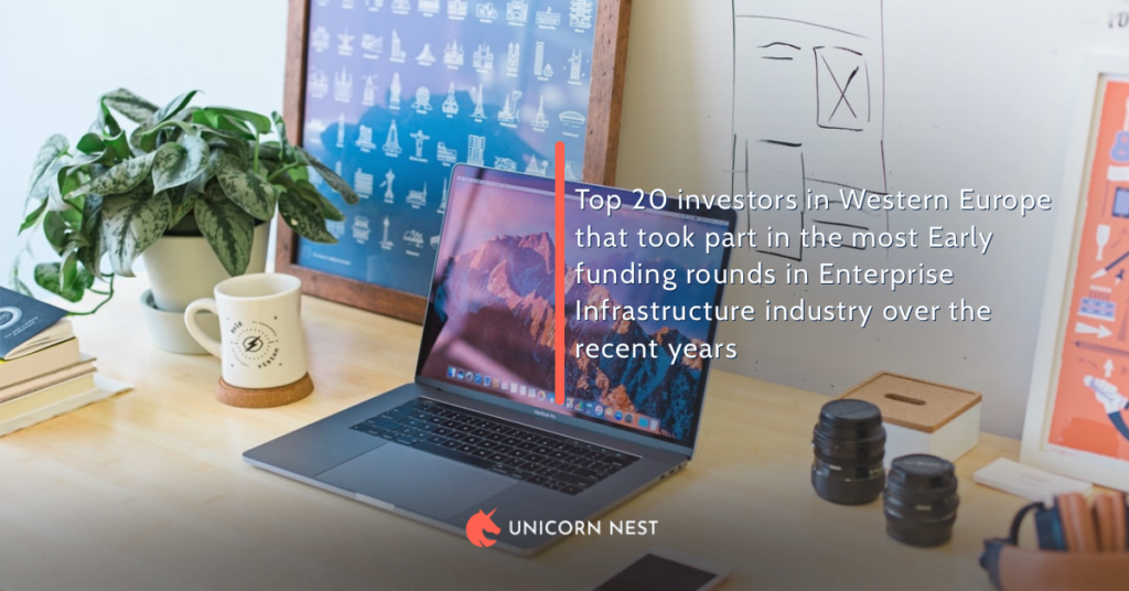 Top 20 investors in Western Europe that took part in the most Early funding rounds in Enterprise Infrastructure industry over the recent years