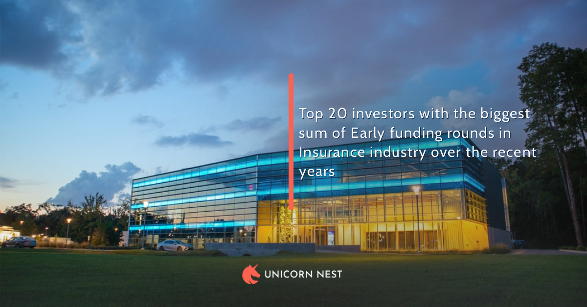 Top 20 investors with the biggest sum of Early funding rounds in Insurance industry over the recent years
