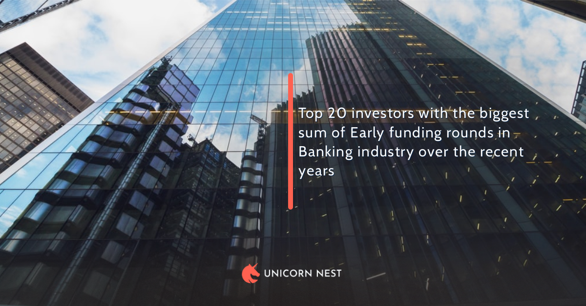 Top 20 investors with the biggest sum of Early funding rounds in Banking industry over the recent years