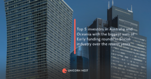 Top 5 investors in Australia and Oceania with the biggest sum of Early funding rounds in Social industry over the recent years