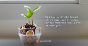 Top 6 investors in Latin America with the biggest sum of funding rounds in Healthcare industry over the recent years