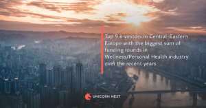 Top 9 investors in Central-Eastern Europe with the biggest sum of funding rounds in Wellness/Personal Health industry over the recent years