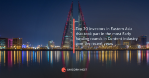 Top 20 investors in Eastern Asia that took part in the most Early funding rounds in Content industry over the recent years