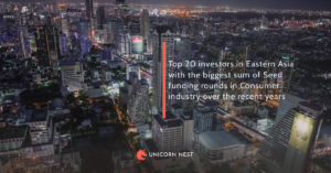 Top 20 investors in Eastern Asia with the biggest sum of Seed funding rounds in Consumer industry over the recent years