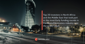 Top 20 investors in North Africa and the Middle East that took part in the most Early funding rounds in Hardware/Electronics industry over the recent years