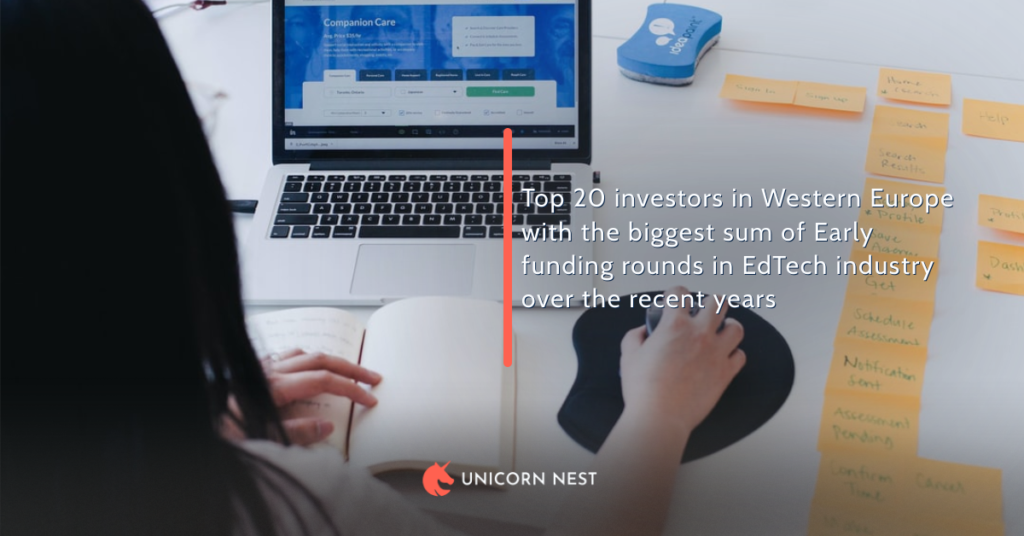 Top 20 investors in Western Europe with the biggest sum of Early funding rounds in EdTech industry over the recent years