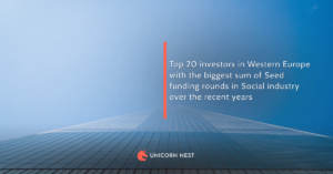 Top 20 investors in Western Europe with the biggest sum of Seed funding rounds in Social industry over the recent years