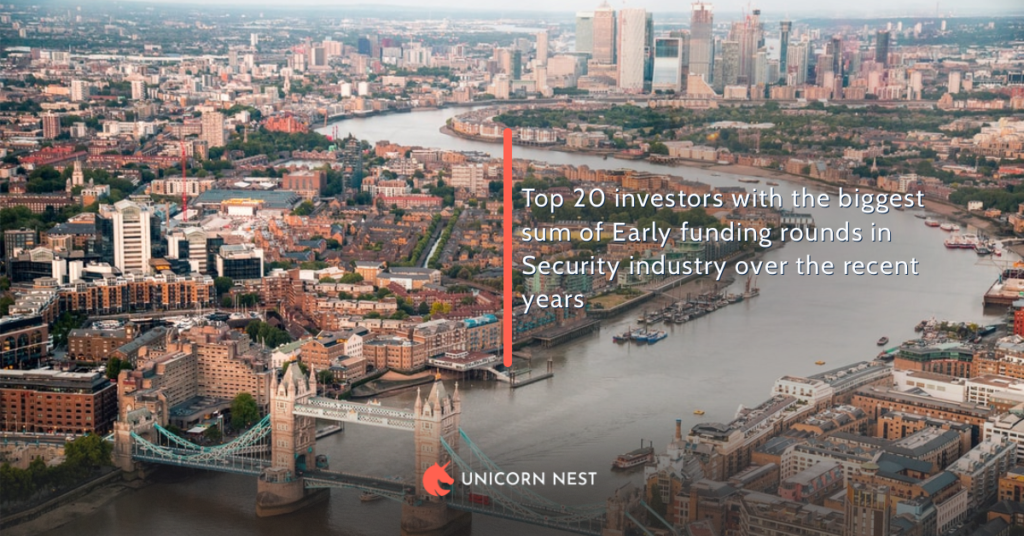 Top 20 investors with the biggest sum of Early funding rounds in Security industry over the recent years