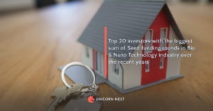 Top 20 investors with the biggest sum of Seed funding rounds in Bio & Nano Technology industry over the recent years