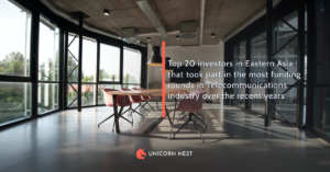 Top 20 investors in Eastern Asia that took part in the most funding rounds in Telecommunications industry over the recent years