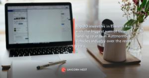 Top 20 investors in Autonomous Vehicles industry