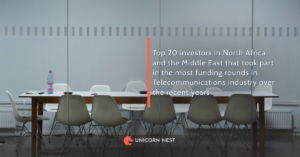 Top 20 investors in North Africa and the Middle East that took part in the most funding rounds in Telecommunications industry over the recent years