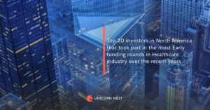 Top 20 investors in North America that took part in the most Early funding rounds in Healthcare industry over the recent years