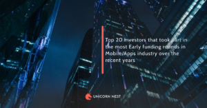 Top 20 investors that took part in the most Early funding rounds in Mobile/Apps industry over the recent years