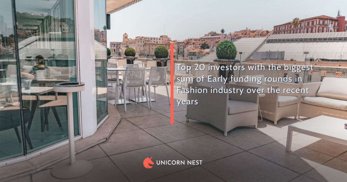 Top 20 investors with the biggest sum of Early funding rounds in Fashion industry over the recent years