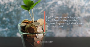 Top 20 investors with the biggest sum of Seed funding rounds in Software Engineering industry over the recent years