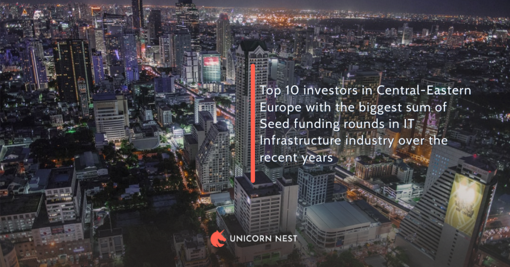 Top 10 investors in Central-Eastern Europe with the biggest sum of Seed funding rounds in IT Infrastructure industry over the recent years
