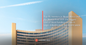 Top 15 investors in North Africa and the Middle East with the biggest sum of Seed funding rounds in Legal industry over the recent years