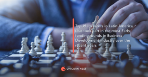Top 19 investors in Latin America that took part in the most Early funding rounds in Business Development industry over the recent years