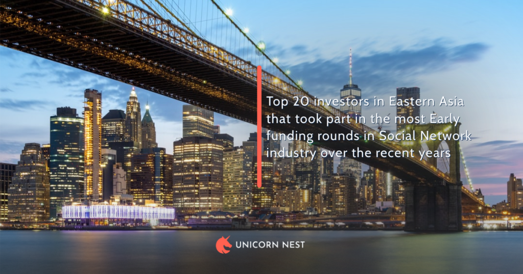 Top 20 investors in Eastern Asia that took part in the most Early funding rounds in Social Network industry over the recent years